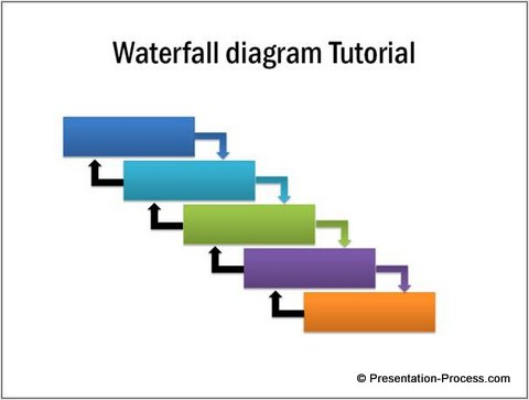 Color Waterfall chart in PowerPoint