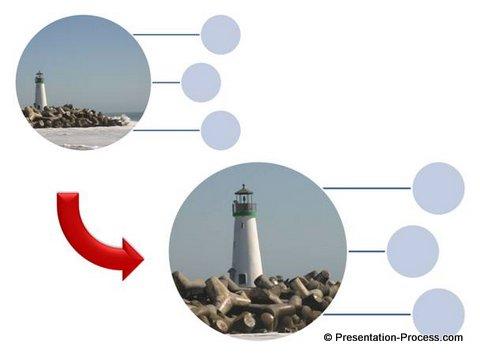 Photos in Smartart graphics