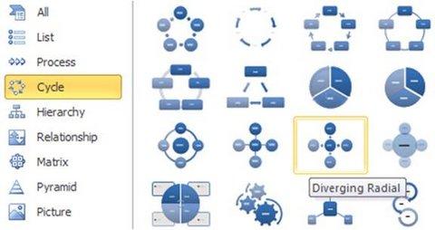Get Diverging Radial graphic
