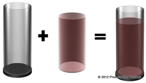 Steps To Create FilledCylinder