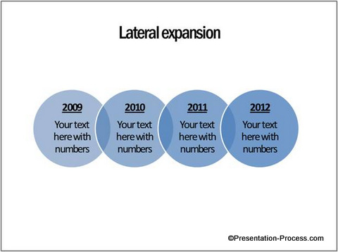 lateral expansion of timeline