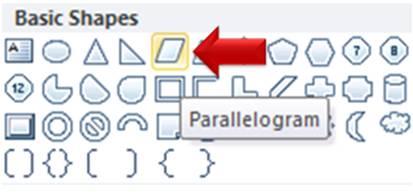 Parallelogram Shape