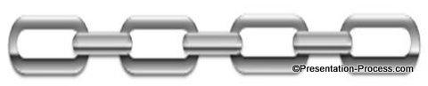 PowerPoint Chain Diagram