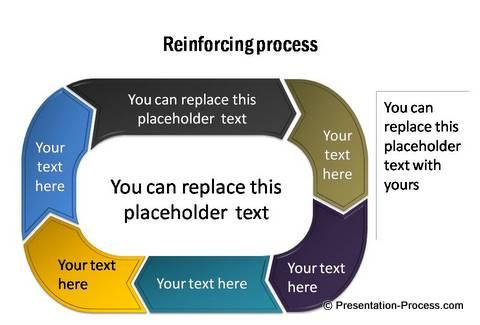 Circular Process Diagrams From CEO Pack