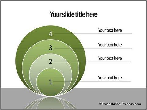 Onion Diagram