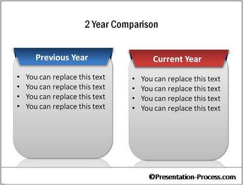 Comparison Text Boxes
