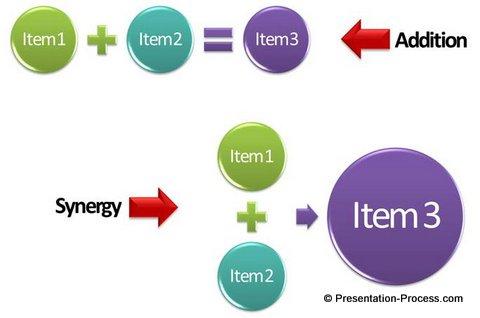 SmartArt Process Menu