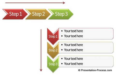 Usual Process Diagrams