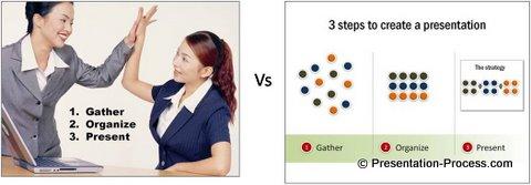 Visual Presentation Has Clarity Image