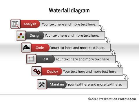 Waterfall Diagram