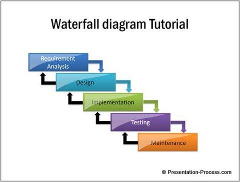 Staircase Diagram in PowerPoint Tutorial