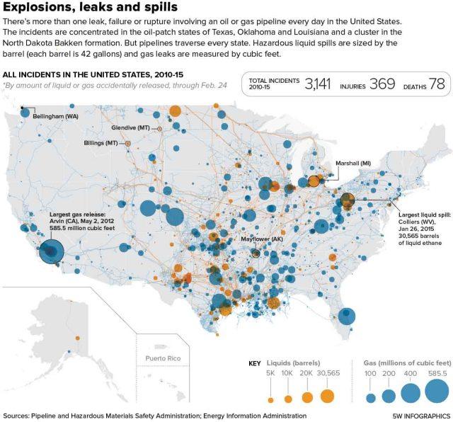 Explosions_Leaks_Spills