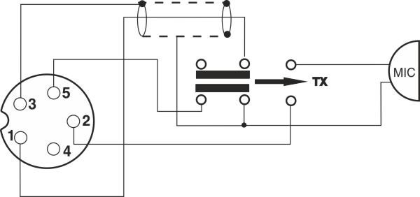 din / 5 pins  micro wiring plug  usefuladvices