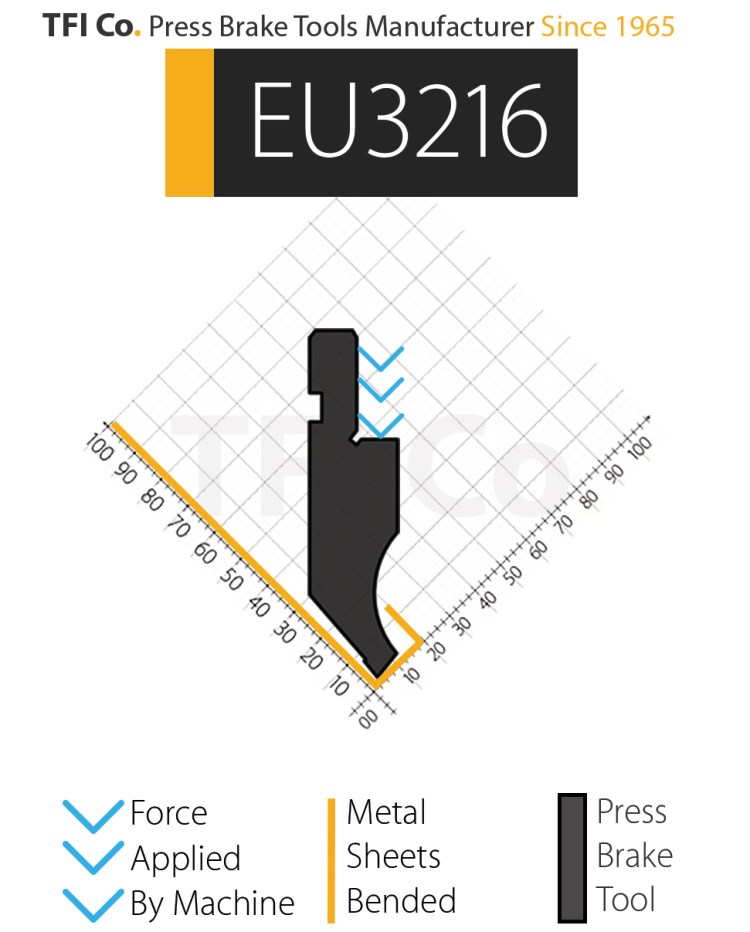 EU3216 , press brake tools, european design , amada , tfico, machine, press brake tools, tooling, press, brake, bending , upper, steel, tokoyo, california, uae, usa, industrial , manufacturer,