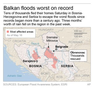 Flooding in the Balkans is worst on record. Three months of rain dumped in four days