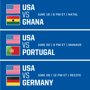 "2014 US World Cup draw, what has been labled ""Group of Death"""