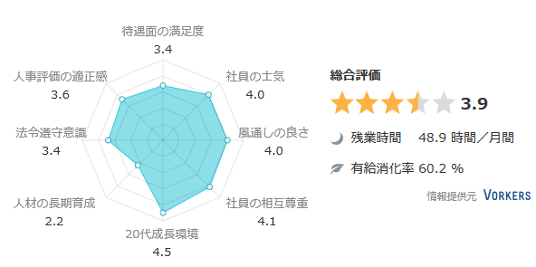 yahoo%e4%bb%95%e4%ba%8b%e6%a4%9c%e7%b4%a2%e4%be%8b