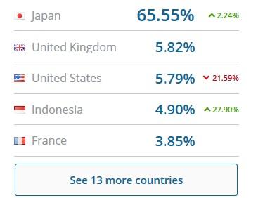 japanvisit%e3%82%a2%e3%82%af%e3%82%bb%e3%82%b9%e6%95%b0
