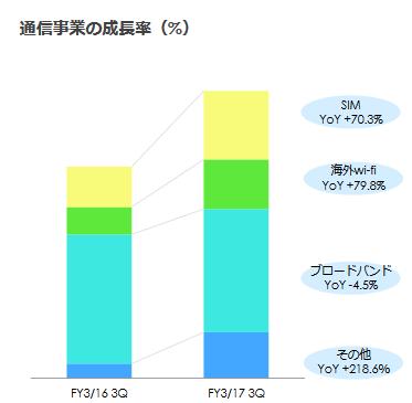 %e3%82%b5%e3%83%bc%e3%83%93%e3%82%b9%e4%ba%8b%e6%a5%ad
