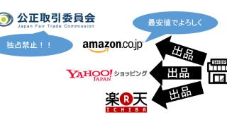 アマゾンは最安値を諦めるか?独占禁止法違反の審査を受け対応。楽天市場、Wowma、ヤフーショッピング、Amazon、公式を価格.comを使って徹底比較