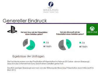 Prognosen und Eindrücke zur PS4 und Xbox One