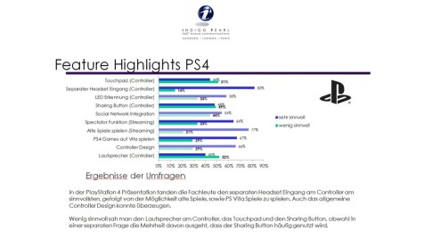 9---Feature-Highlights-PS4-VS-Xbox-One-©-2013-Indigo-Pearl