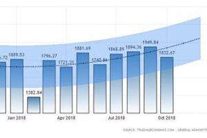 1116 07 1 - 2018年11月、中国経済7つのリスク