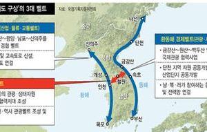 1211 03 1 - 韓国政府機関 南北経済協力報告書を発表 獲らぬ狸の皮算用