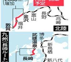 1219 07 1 - 敦賀原発新幹線と長崎新幹線 人件費増で計3500億円も増加、さらに増加かも