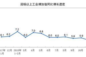 0103 01 1 - 中国が風邪をこじらせ始めている 日本輸出企業も気になる中国景気