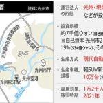 0209 01 1 - 新生ルノー スト続くなら韓国撤退示唆? 製造割り当てなしと警告 ルノーサムスン