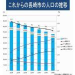 0415 0 1 - NTT都市開発 福岡今泉にホテル建設 来年秋オープンへ 飛島建設施工