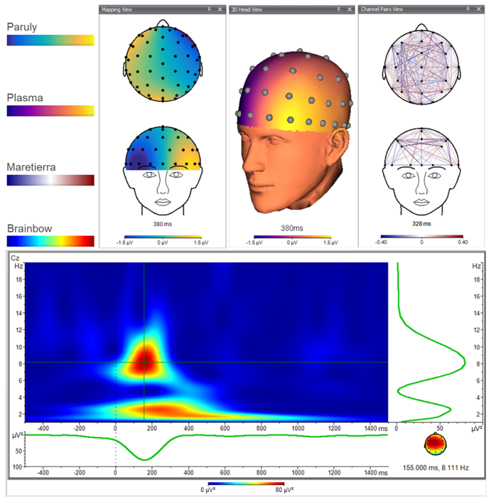 Figure 1: Illustration of the newly implemented color maps