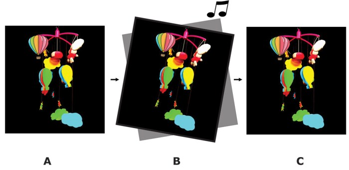 From Movement to Action: An EEG Study into the Emerging Sense of Agency in Early Infancy - Fig. 1