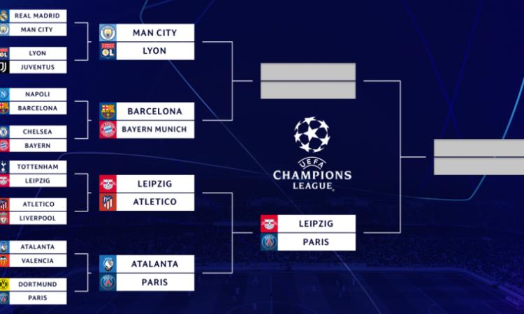 UEFA Champions League bracket, schedule: Tyler Adams wins ...