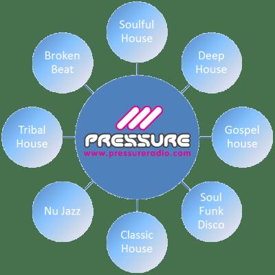 House music genres on Pressure Radio