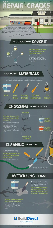 How-To-Fix-Cracks-In-Your-Driveway-Repair-Cracks