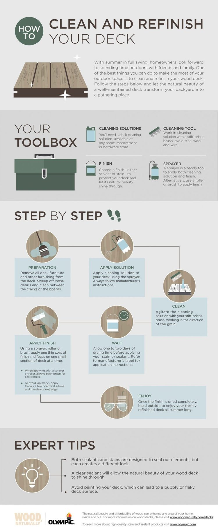 WOOD-NATURALLY-HOW-TO-CLEAN-AND-REFINISH-YOUR-DECK-OLYMPIC-STAIN-SEALANT2