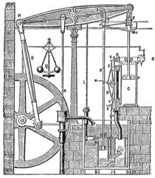 pumps-history