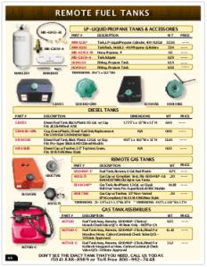 2019 Pressure Zone Parts 25 Remote Fuel Tanks