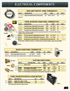 2019 Pressure Zone Parts 30 Electrical Components