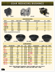 2019 Pressure Zone Parts 32 Gear Bushings