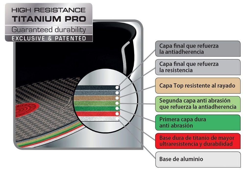 sartenes-antiadherentes-de-titanio-tefal-titanium-pro