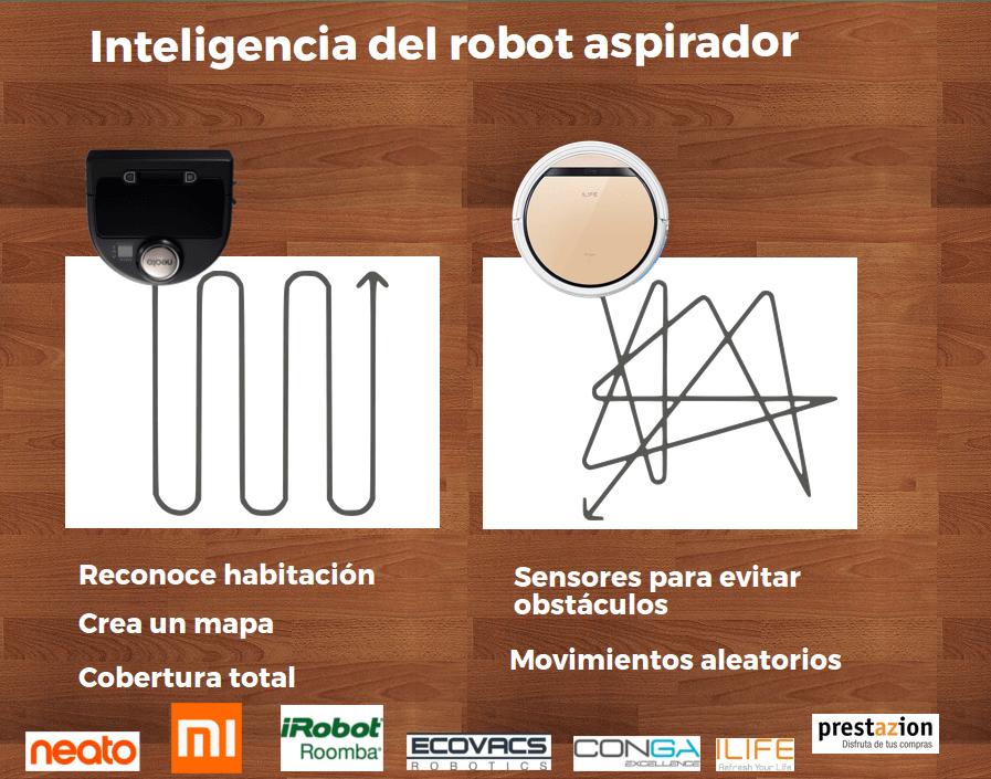 comprar robot aspirador sistema de navegacion inteligente