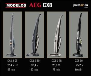 AEG CX8-modelos-32,4v-28,8-25,2v