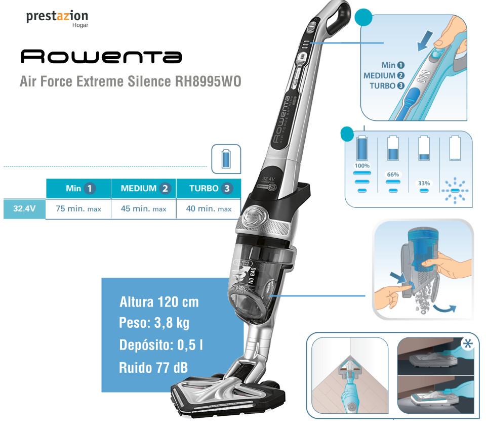Rowenta Air Force Extreme Silence RH8995WO-caracteristicas