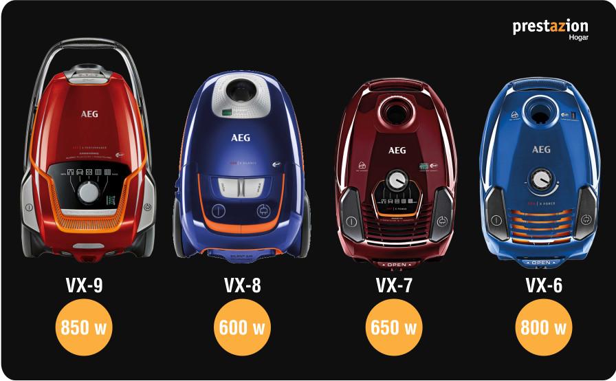 aspiradoras con bolsa AEG comparativa potencia- VX9-2-CR-A-VX7-2-CRAK-vx6-vx8