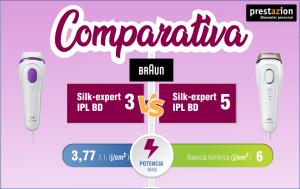 comparativa- braun silk expert-IPL BD - 3-5