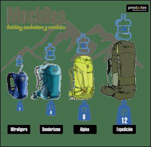 tipos de mochilas de trekking senderismo y montaña