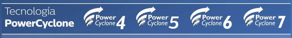 PowerCyclone 4, 5, 6 ,7, 8 o superior